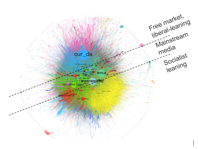 Twitter interaction network based on several combined politics-themed datasets, incorporating over 1.5 million tweets between Jan-Jun 2016. Originally shared in this post.