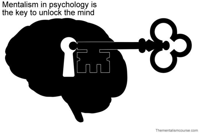 Example of mentalism (What is mentalism in psychology?)
