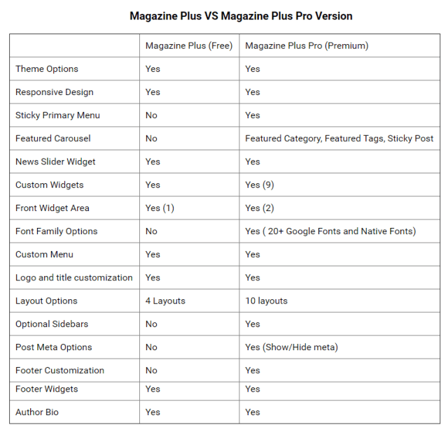 magazine-plus-pro-product