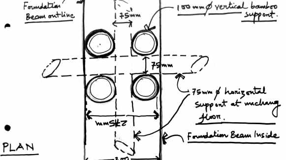 05---Sketch-of-Bamboo-Column-in-Plan