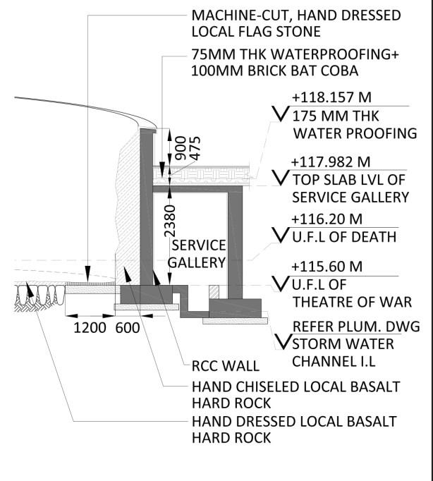 Theatre-of-War-&-Death---Section-Through-War
