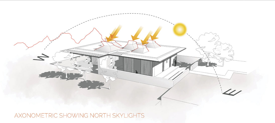 04-AXONOMETRIC-SHOWING-NORTH-SKYLIGHTS