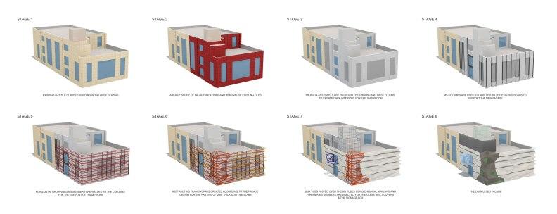 05-Elevation-Development---Stages