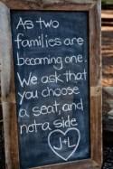Blackboard sign