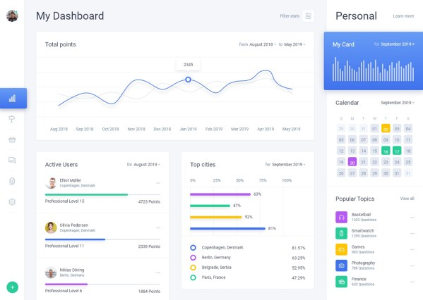 Web App Dashboard Free UI Kit - Light