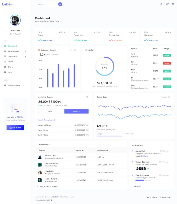 LabelUI - Free Responsive Admin Dashboard Template 02