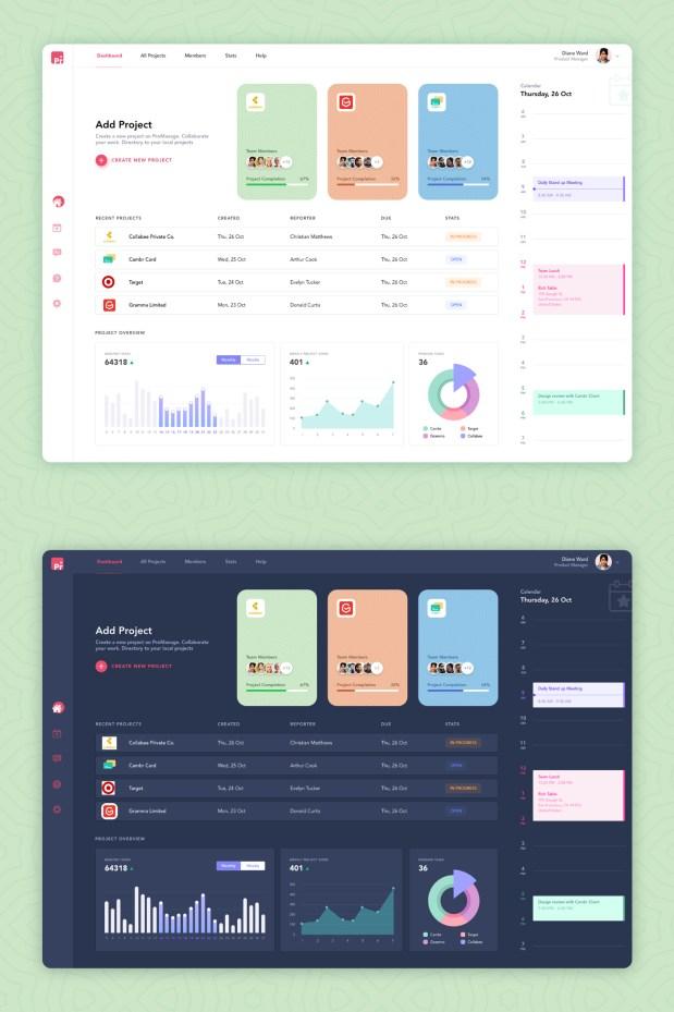 Work Management Dashboard Free UI Kit