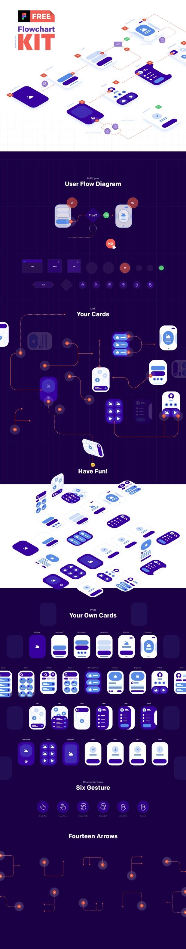 Free Flowchart Kit for Figma