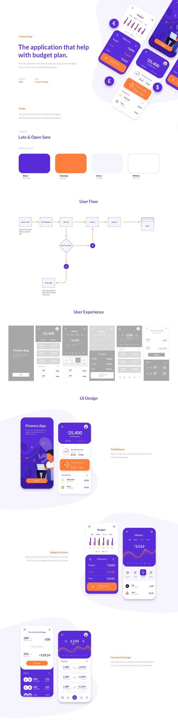 Finance App Design for Sketch