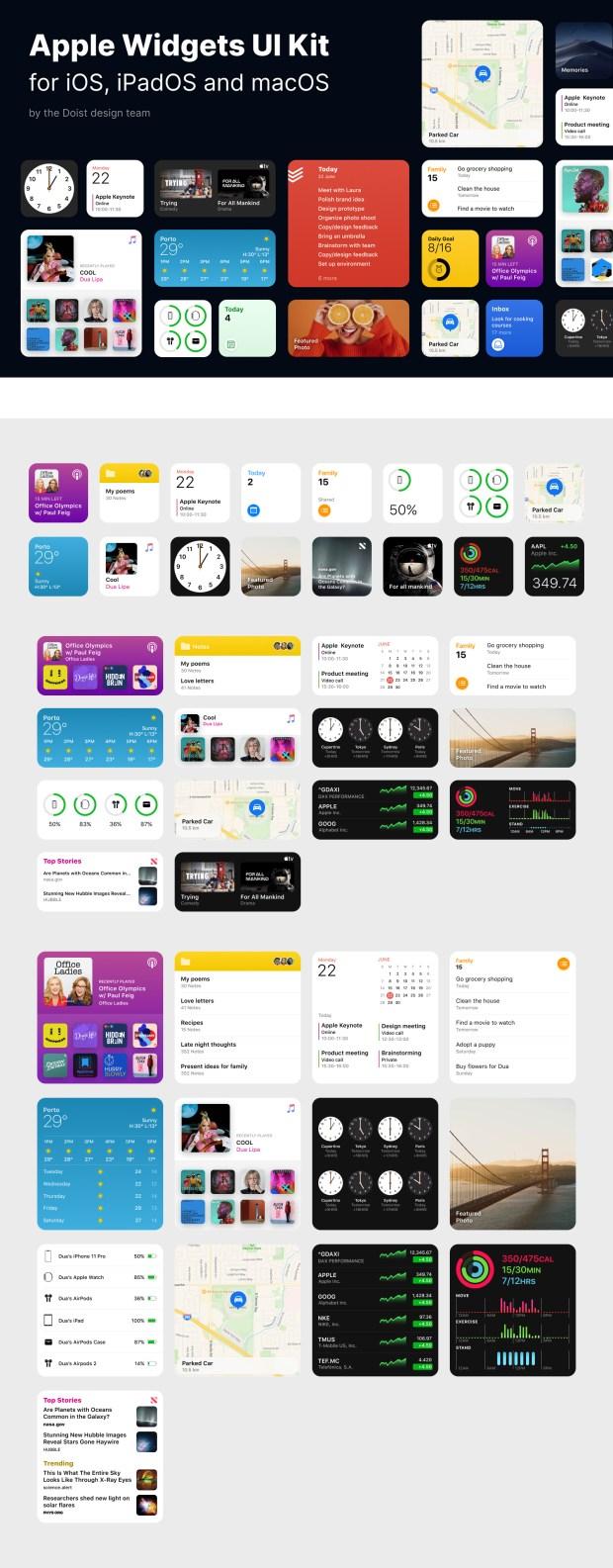 iOS 14 Widgets Free UI Kit for Figma