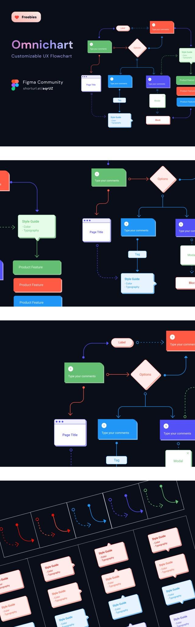 Omnichart - Free Customizable UX Flow Chart for Figma