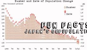 FUN FACTS: Japan's Depopulation