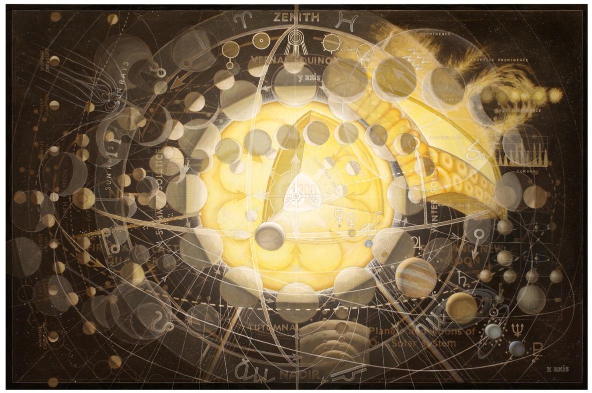 SolarSystem(artifacts)