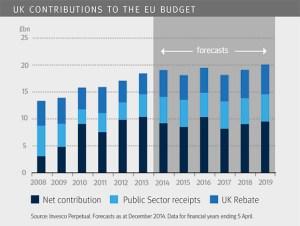 Brexit-1-graph
