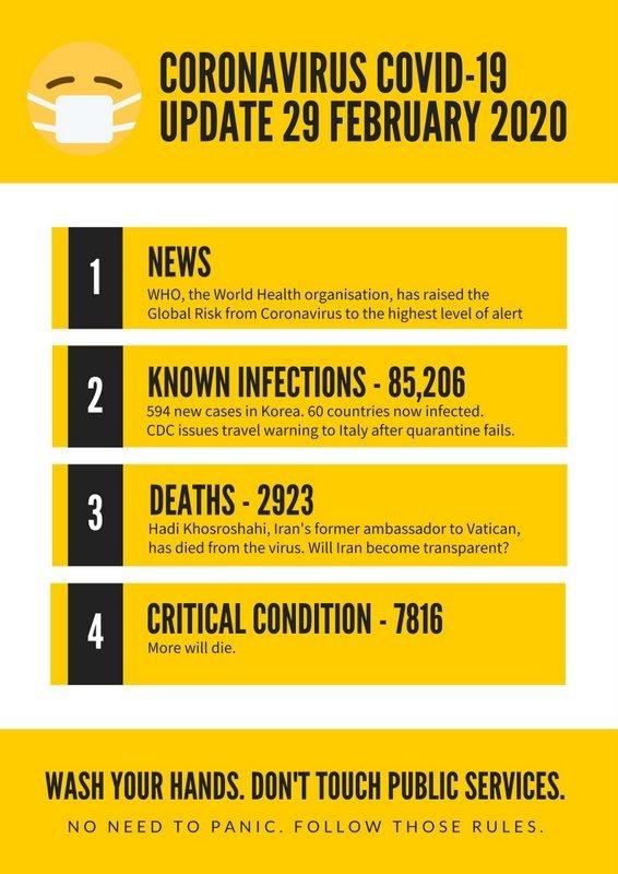 COVID-19 Coronavirus update 29 February 2020