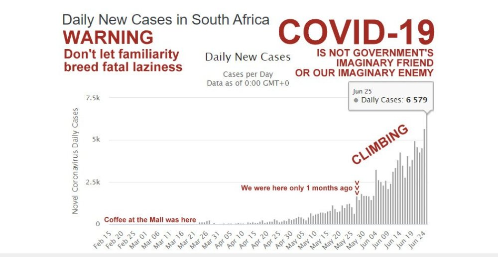Covid-19 South Africa update 26 June 2020