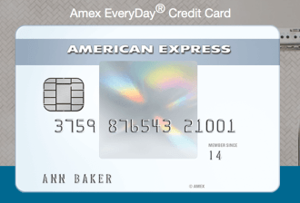 american express everyday card bonus category