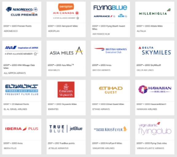 Amex Mr airline transfer partners June 2018