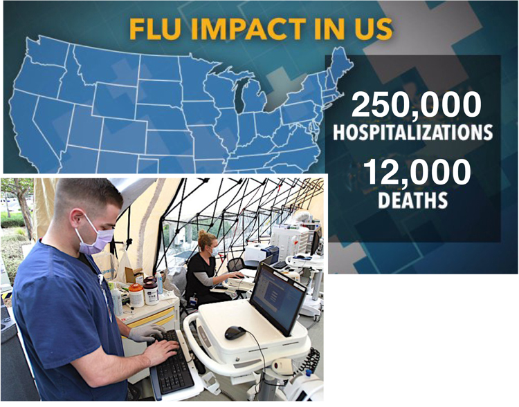 Above, figures as of Feb. 19 in flu health crisis. So far this year alone 31 million in U.S. have caught the flu. Inset, Palomar Medical Center triage tent in Escondido, California, Jan. 3, set up because of growing influx of flu patients. Under capitalism health care is a commodity.