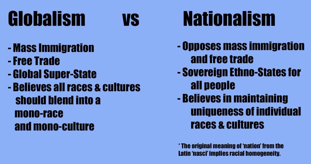 Image result for Globalists & Nationalists