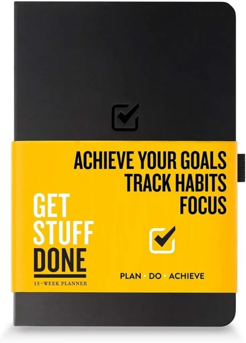 Best Habit Trackers