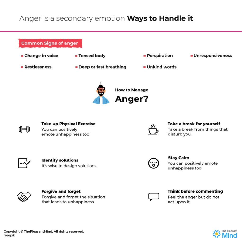Anger is a secondary emotion: ways to handle it