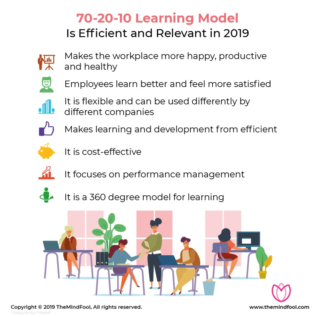 70-20-10 Learning Model Is Efficient and Relevant in 2019