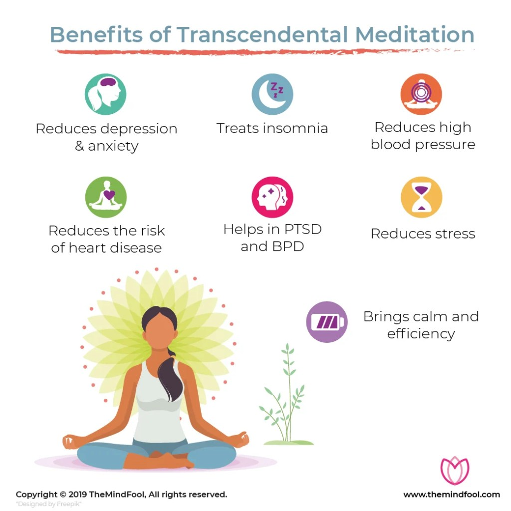 Transcendental Meditation and Its Various Benefits