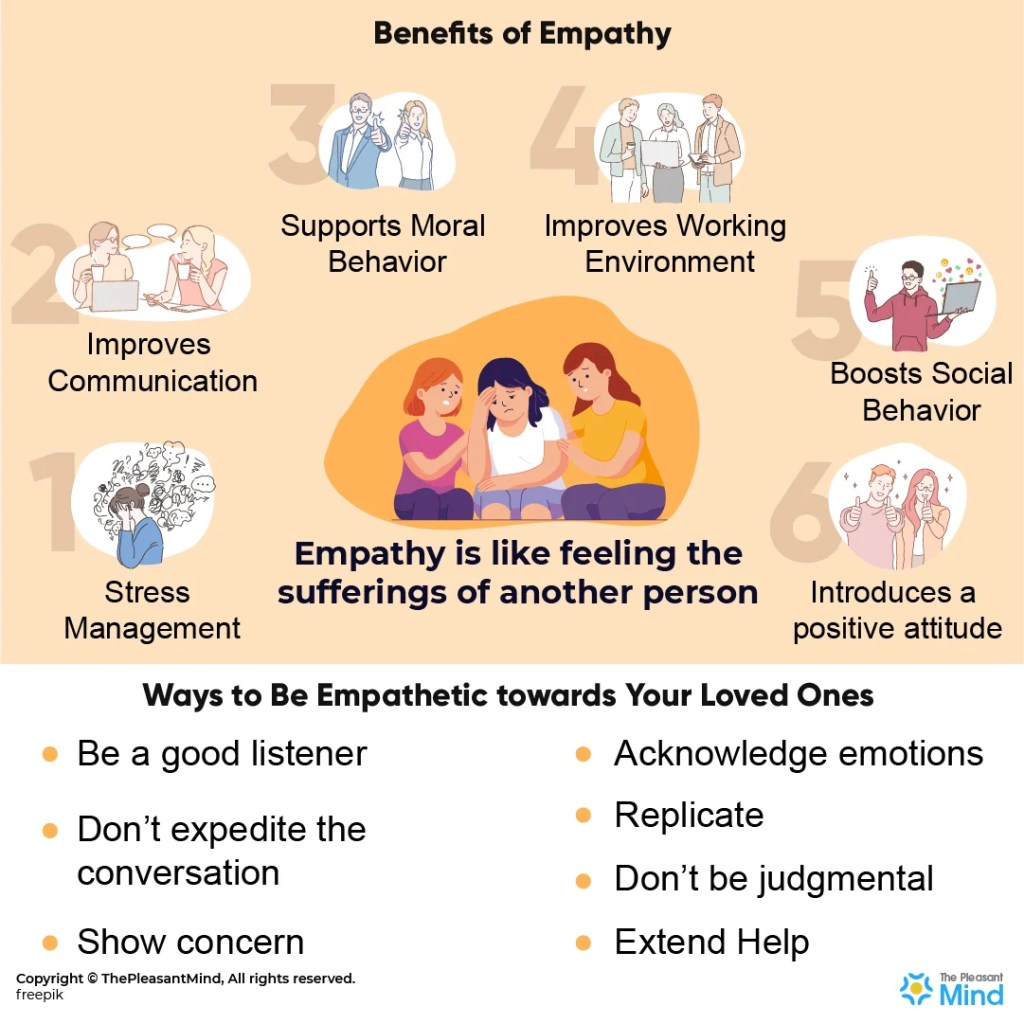 What Is Empathy: All You Need to Know