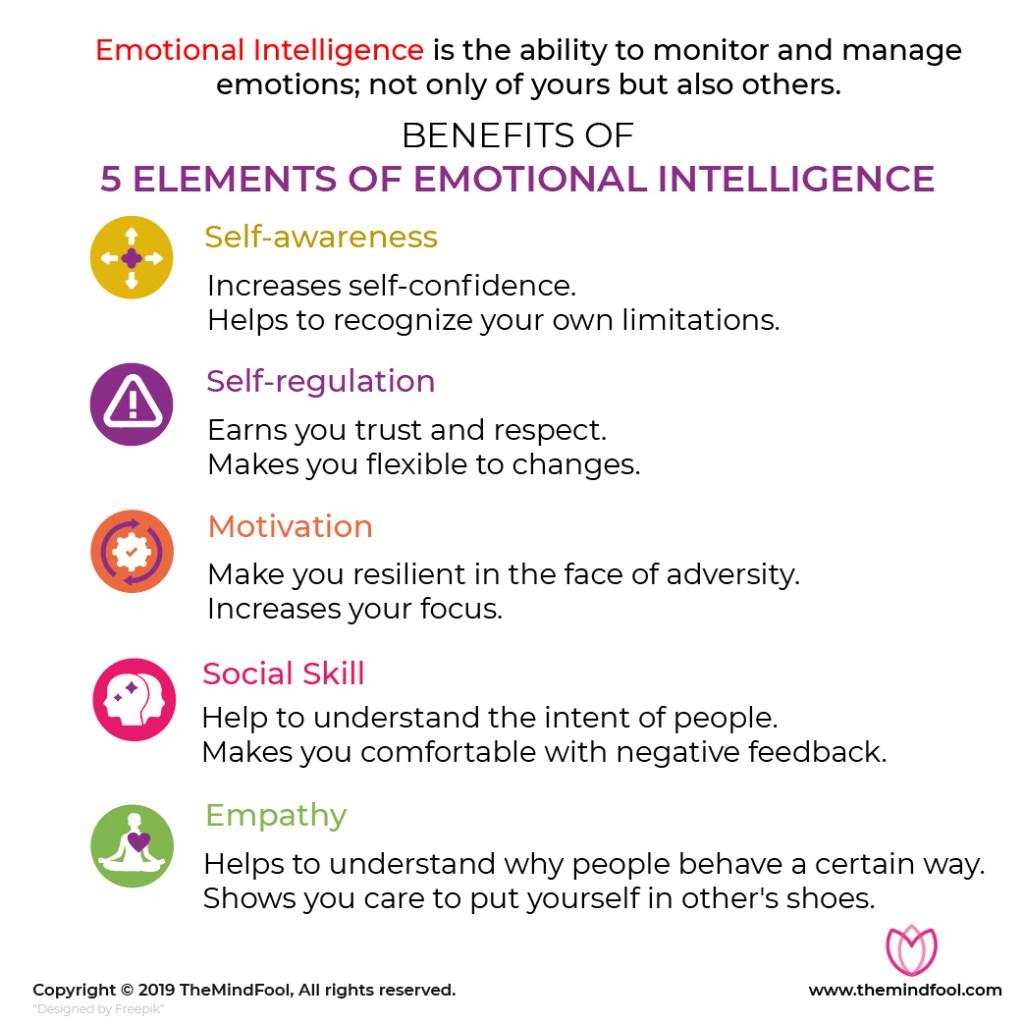 Benefits of elements of emotional intelligence