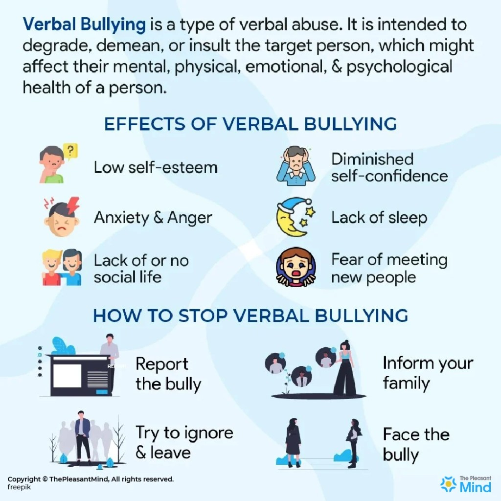 Verbal Bullying: Meaning, Impact, and Solutions