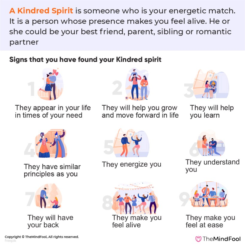 Kindred spirits: What it is & How to find them