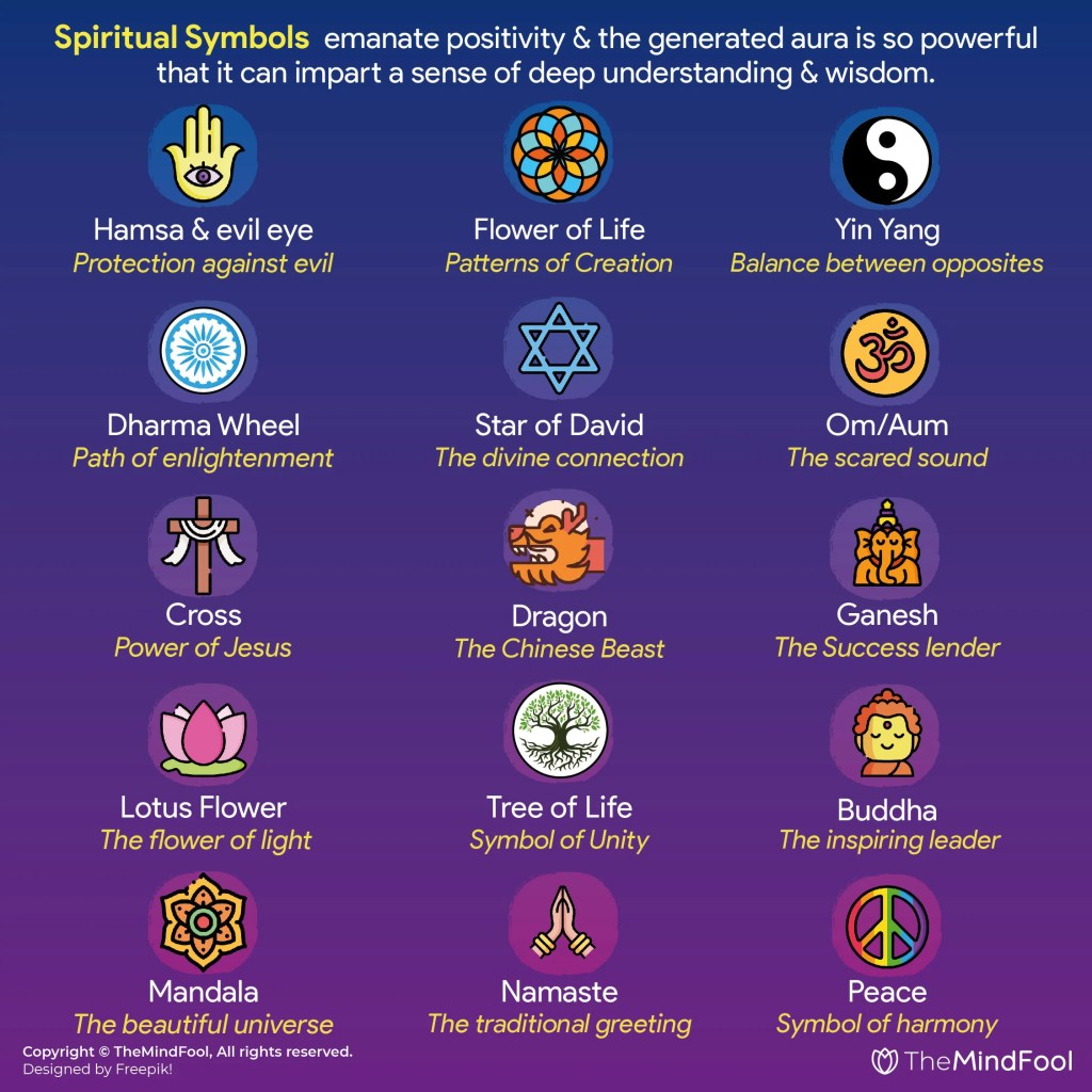 31 Most Common Spiritual Symbols and What Do They Mean?
