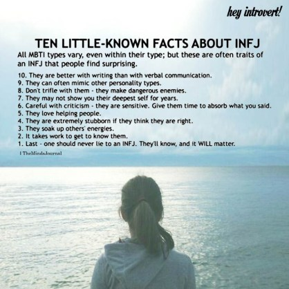 Ten Little-Known Facts About INFJ