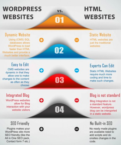 infographics provided by http://www.salessuccessconsulting.com