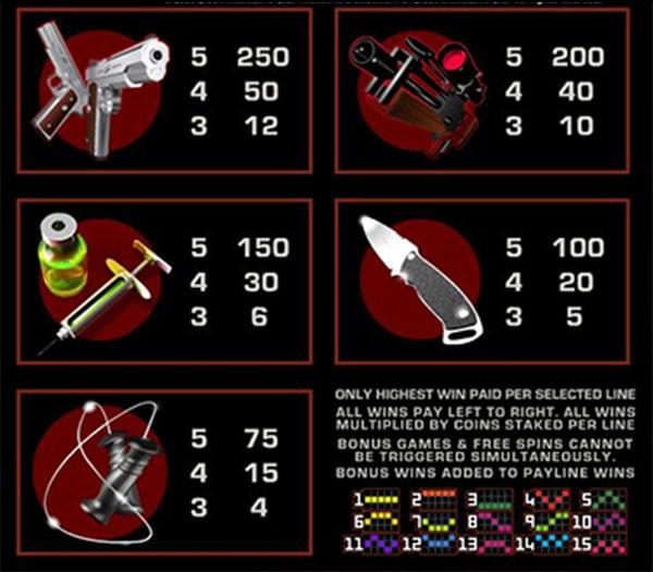 hitman mobile slot symbols