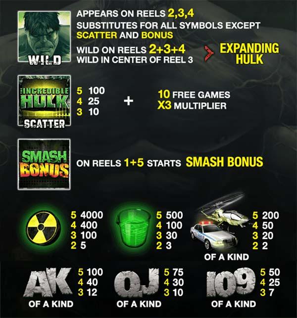 hulk slot symbols