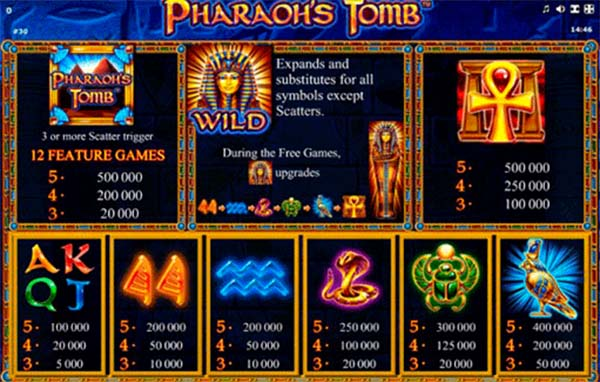 Pharaoh's Tomb symbols