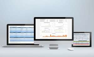 Business Strategy Dashboard
