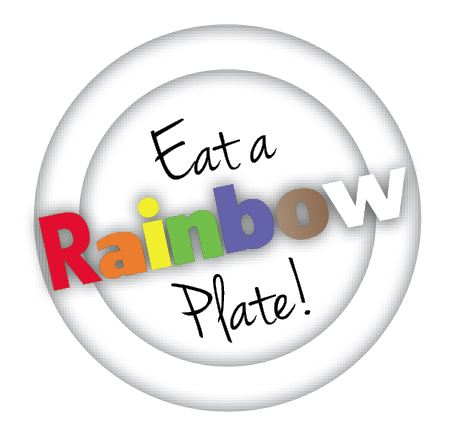 Eat a Rainbow Plate Printable Kit