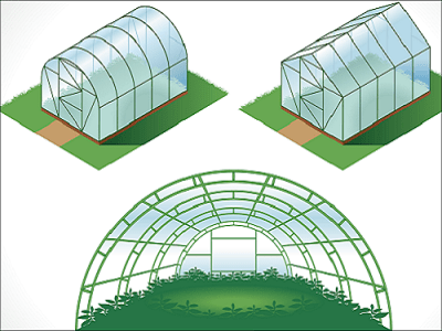 What is a Poly-farming and What aspects do we have to Consider for it?