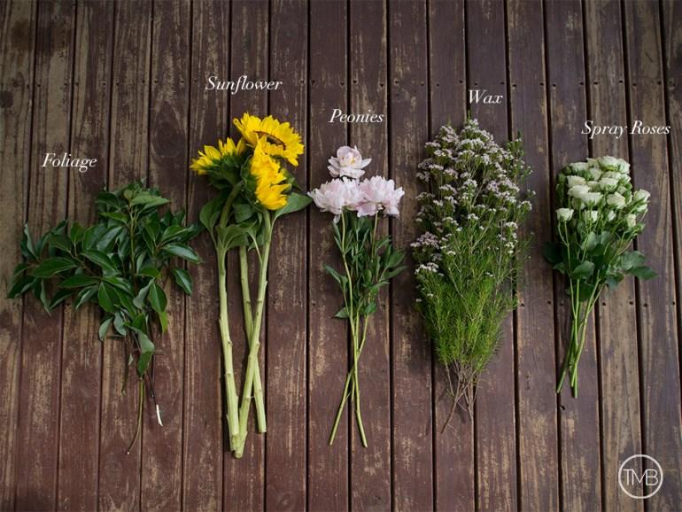 TMB-Sunflower-Named