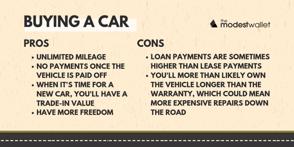 Buying a Car Pros and Cons