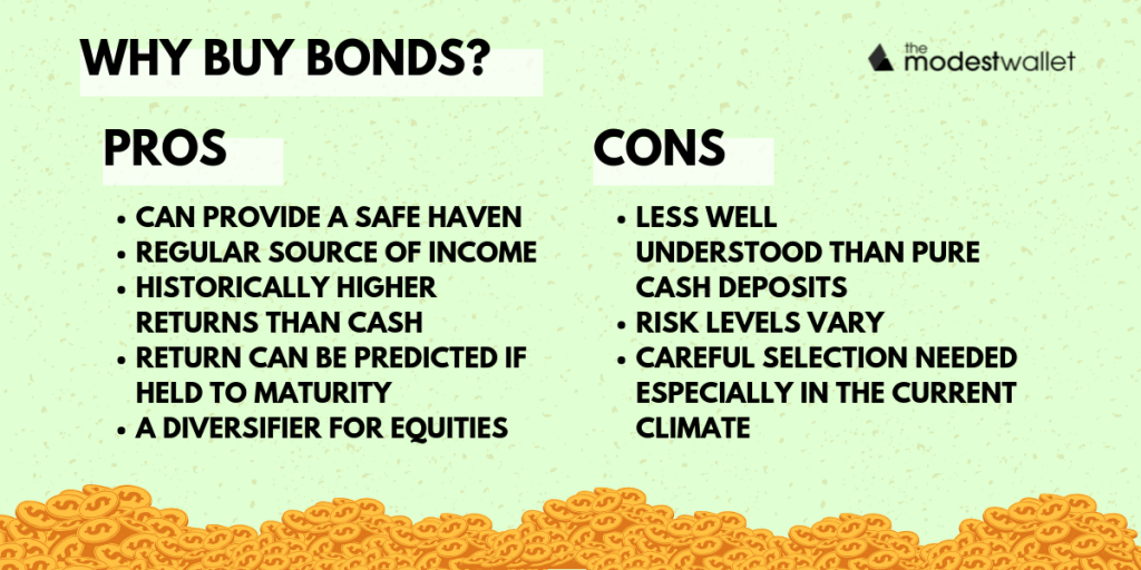 Bonds Pros and Cons