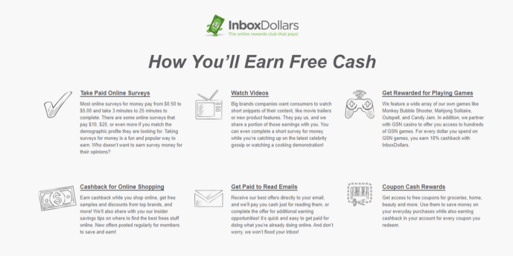 InboxDollars Earn Free Cash