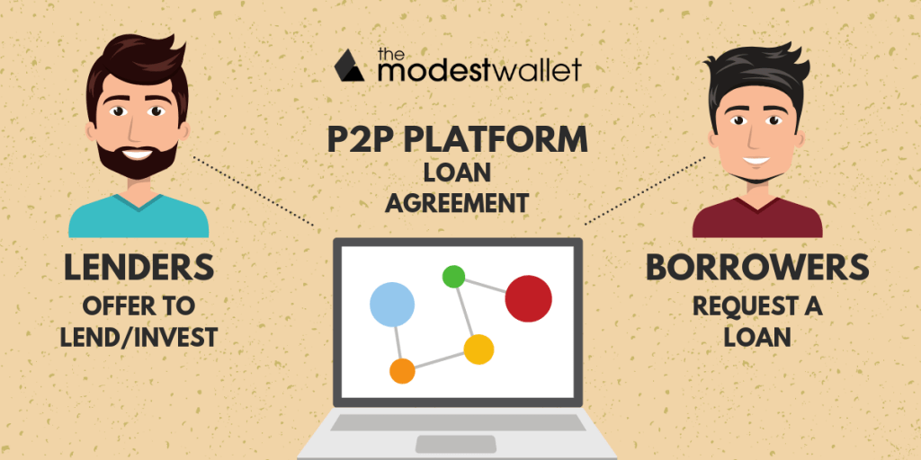 How P2P Works
