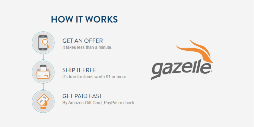 Money Making Apps: Gazelle