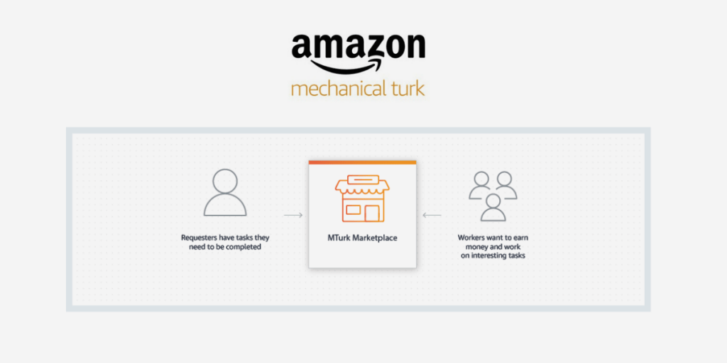 Amazon Turk Comment ça marche
