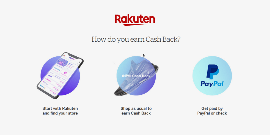 How Rakuten Works