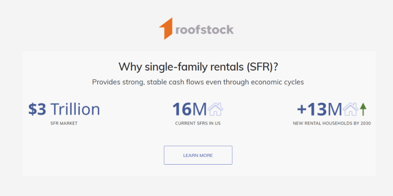 How Roofstock Works